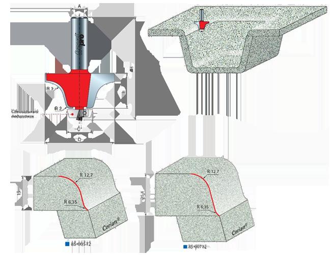 Фрезы для работы по искусственному камню, серия 85-00512 85-00712