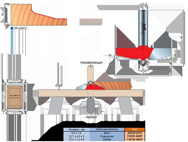 Фрезы для изготовления мебельной филенки, серия 99-22412Фрезы для изготовления мебельной филенки, серия 99-22412
