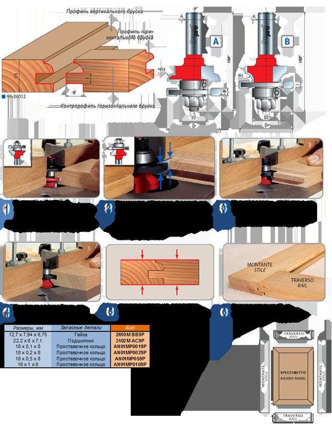 Фрезы для изготовления обвязки мебельного фасада, серия 99-26012