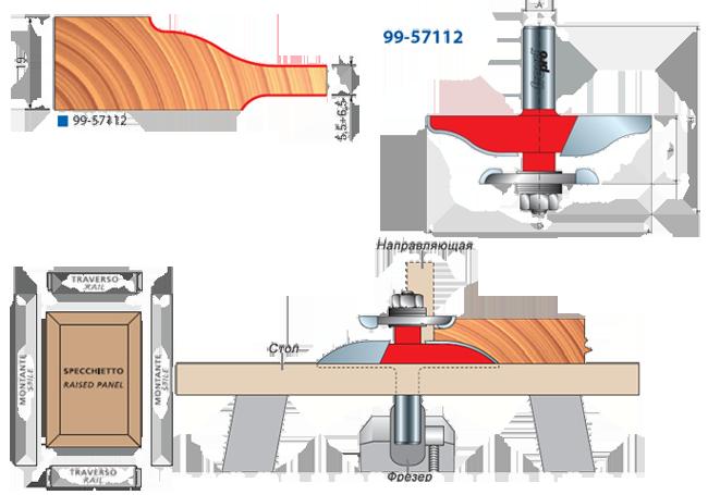 Фрезы для изготовления мебельной филенки, серия 99-57112