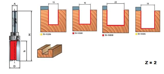 Фрезы кромочные с верхним подшипником, серия 50