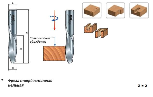 Фрезы спиральные с нижним  отводом стружки