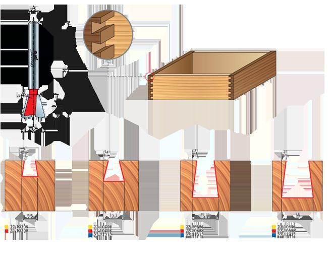 Фрезы пазовые конструкционные для изготовления шипа «Ласточкин хвост»