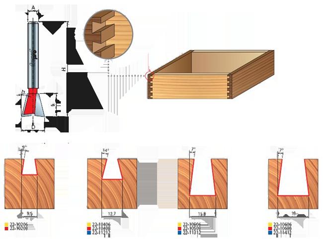 Фрезы пазовые конструкционные для изг.шипа Ласточкин хвост, серия 22