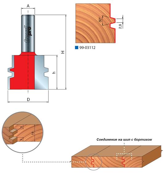 Фрезы для изготовления закрытого шипа, серия 99-03112