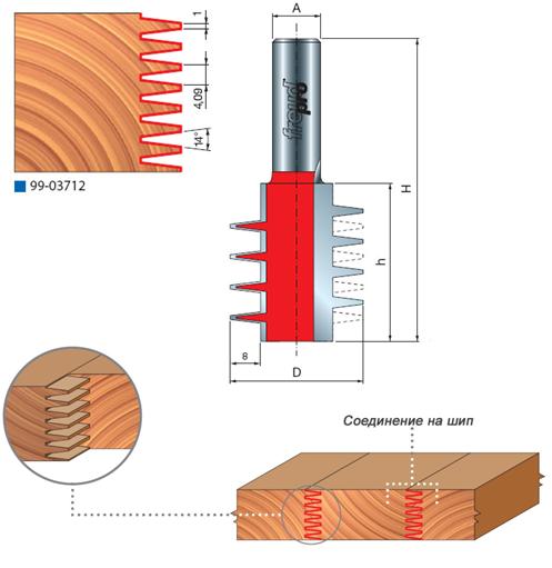 Фрезы для изготовления шипового соединения, серия 99-03712