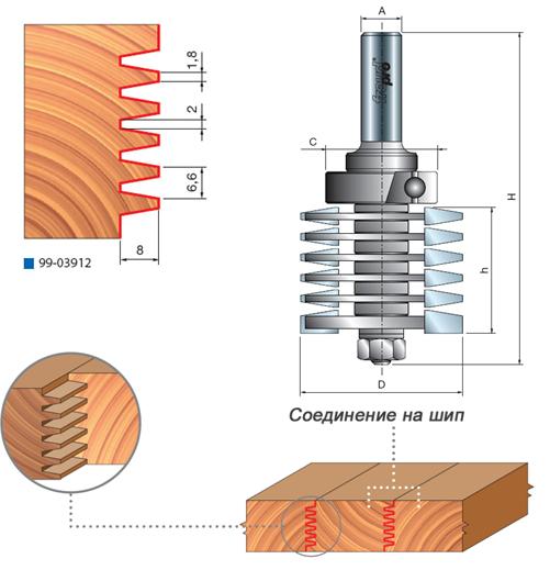 Фрезы для изготовления шипового соединения, серия 99-03912